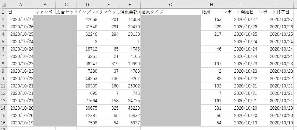 csvのレポートデータ