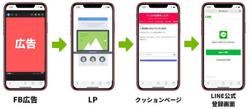 LINE登録数計測のOK例