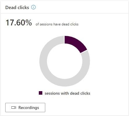 microsoft clarity dead clicks